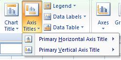 How to Modify Chart Axis in Word