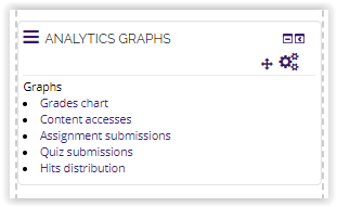 analytics graphs block