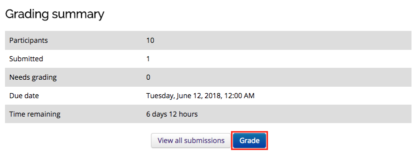 Grade Summary section